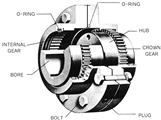 Air Motor Technology Motors Gearboxes Power Transmission